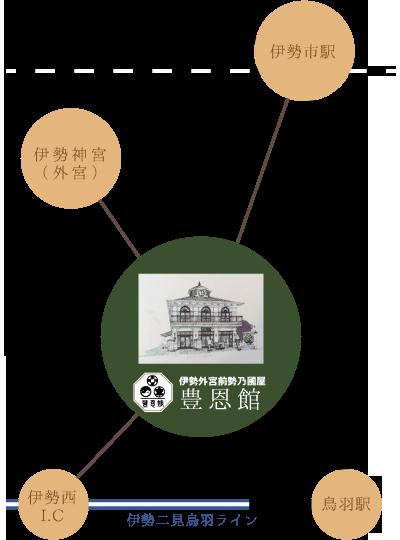 勢乃國屋外宮前店豊恩館地図